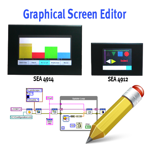 Graphical Screen Editor License