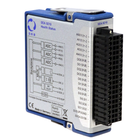 SEA 9210 Multifunktions-I/O Modul - Kit