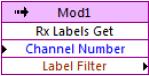 SEA 9811  ARINC 429 Interface Module