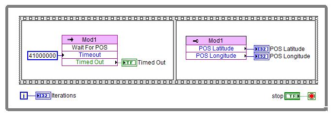 SEA 9414 GPS Module - Extended Temperature Range - Kit